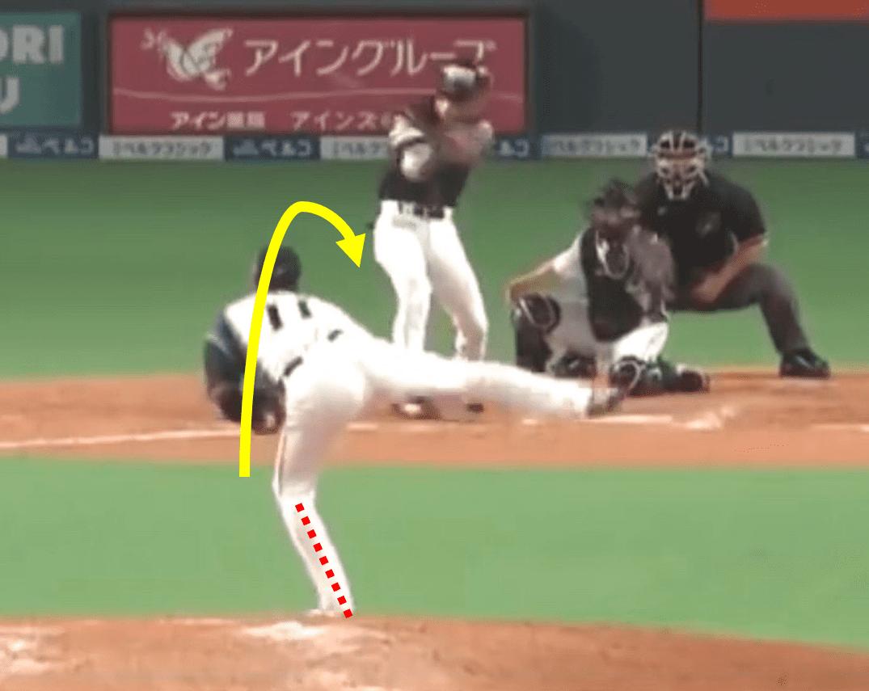 野球肘,予防,投げ方,